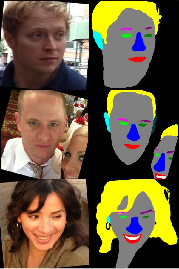 Face/Head segmentation dataset commercial version